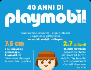 PM_infografik_01