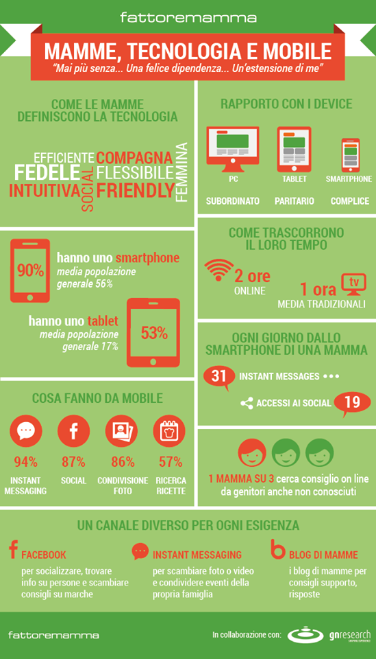 infografica mamme